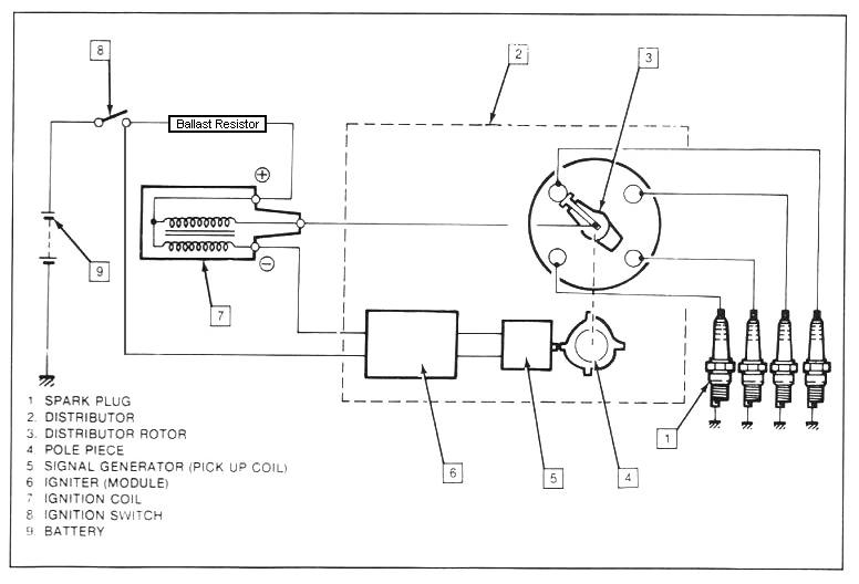 122704 as well Wb Wiring Diagram besides 2007 Xc60 concept in addition 2013 Juke nismo likewise 2006 Delta hpe concept. on lx torana wiring diagram